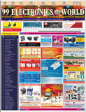 99 Electronics World